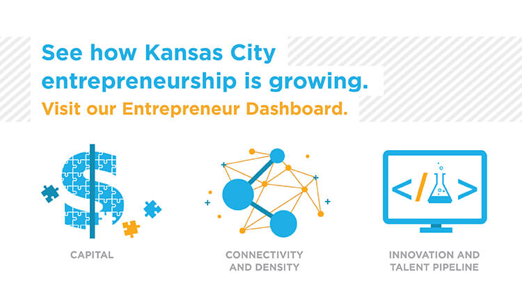 See How KC Entrepreneurship Is Growing with KCSourceLink's Entrepreneur Dashboard