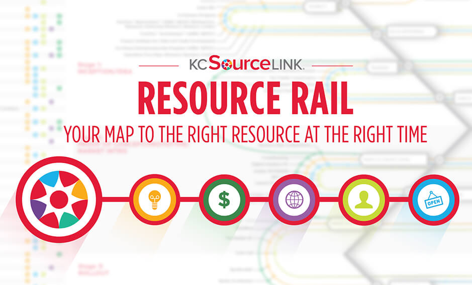 Resource Rail