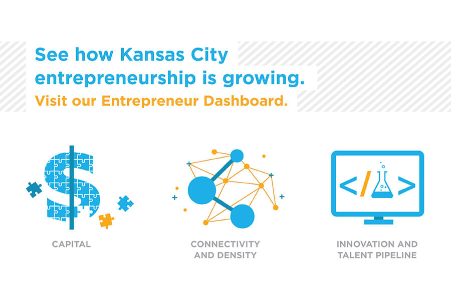 See How KC Entrepreneurship Is Growing with KCSourceLink's