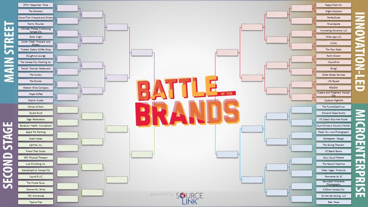 Battle of the Brands bracket