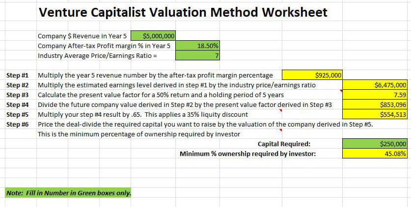 math of investment interest methods In the real world, your interest, whether you're paying it or earning it, is usually calculated using slightly more complex methods however, understanding simple interest gives you a good start, and it can give you a general idea of what a loan will cost or what an investment will return.