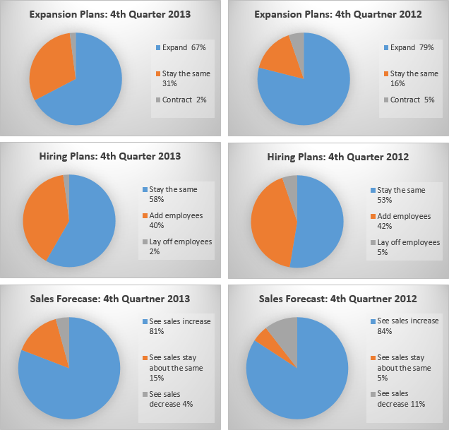 expansion-plans-4q2013